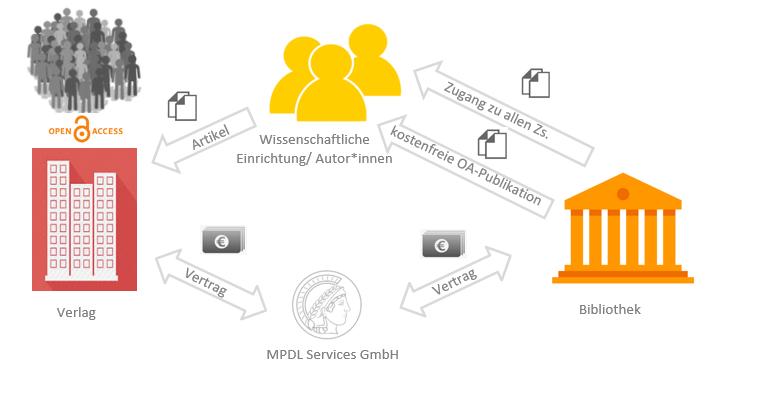 files/assets/images/blog_deal_grafik2_de.PNG